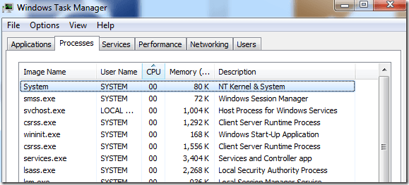 Fix Nt Kernel System Process High Cpu Usage In Windows