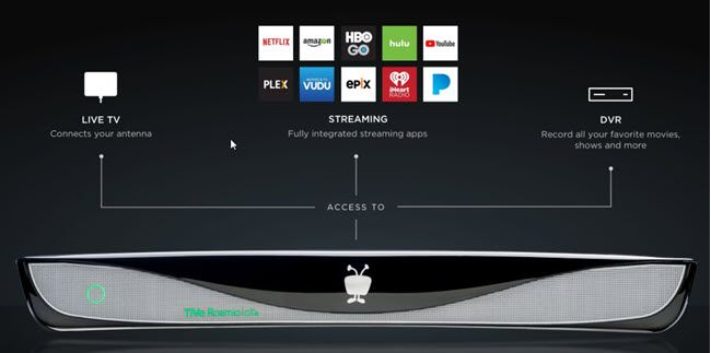 Dvrs You Can Use Without Needing A Cable Subscription